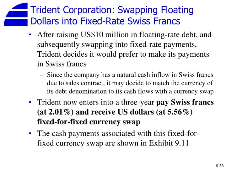 Trident Corporation: Swapping Floating Dollars into Fixed-Rate Swiss Francs