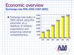economic overview exchange rate rol usd 1997 2002