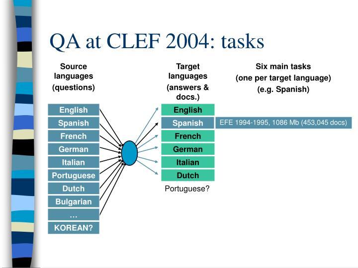 QA at CLEF 2004: tasks