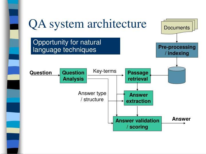 Qa system architecture