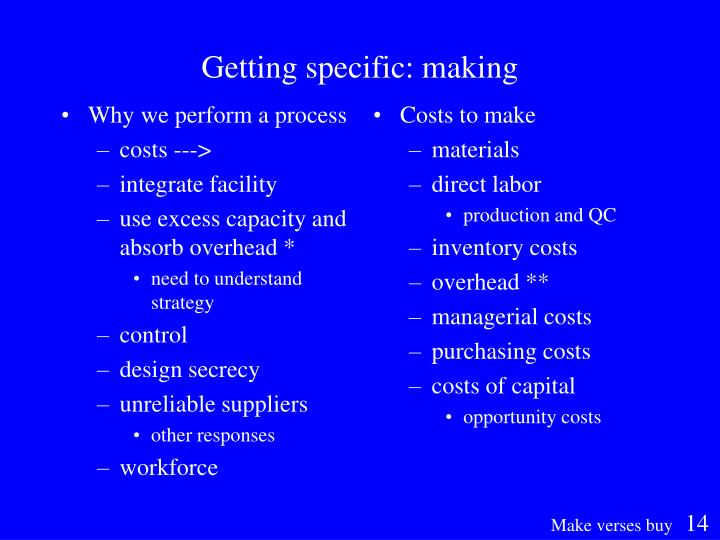 Why we perform a process