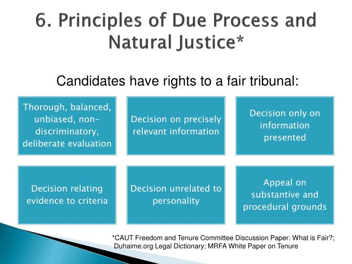 6. Principles of Due Process and Natural Justice*