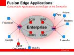 fusion edge applications consumable applications at the edge of the enterprise