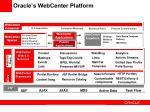 oracle s webcenter platform