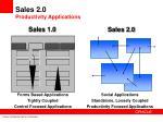 sales 2 0 productivity applications