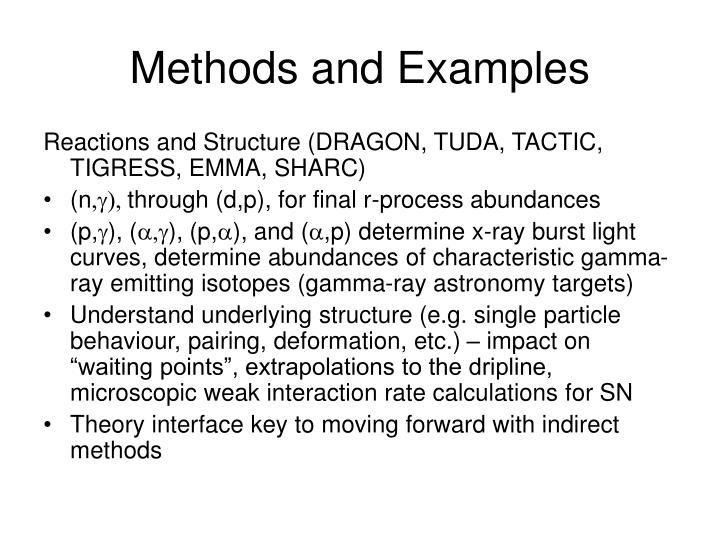 Methods and Examples