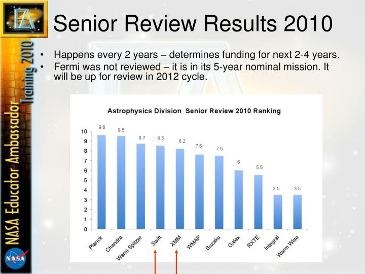 Senior Review Results 2010