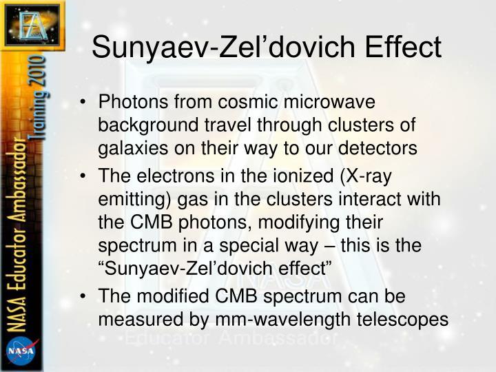 Sunyaev-Zel'dovich Effect