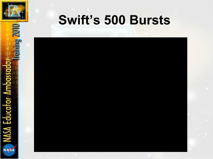 Swift's 500 Bursts