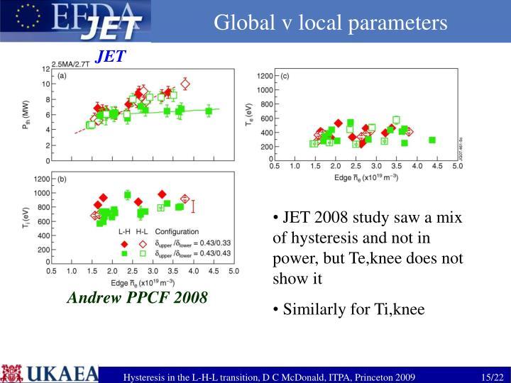 Global v local parameters