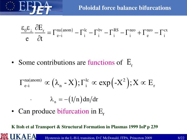 Poloidal force balance bifurcations