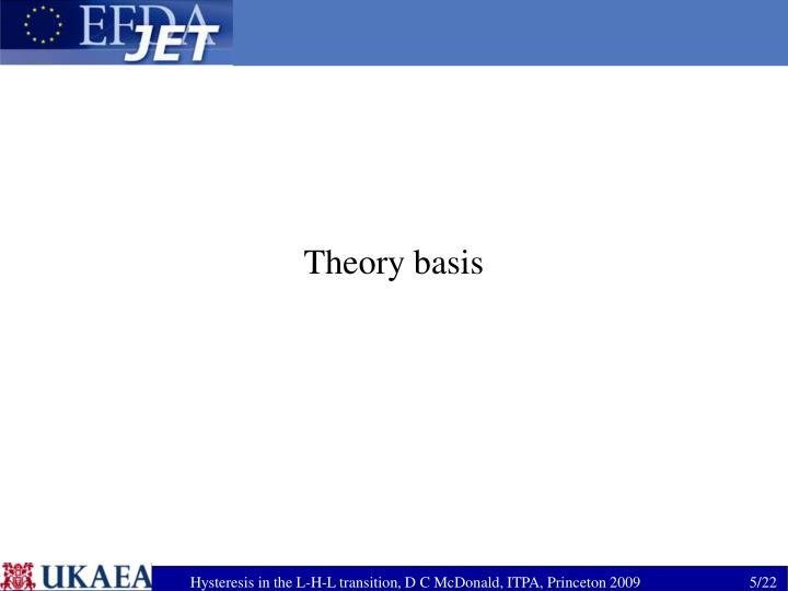 Theory basis