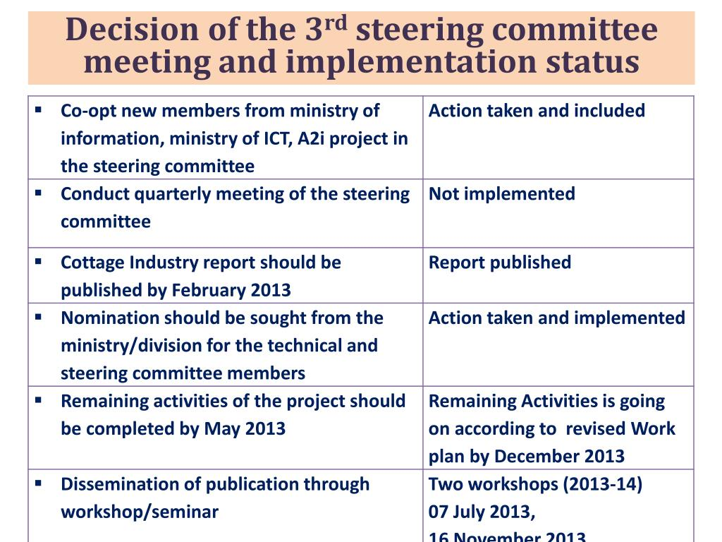 PPT - 4th Meeting of the Steering Committee PowerPoint