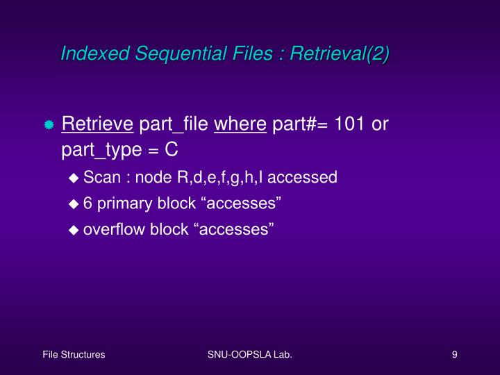 Indexed Sequential Files : Retrieval(2)