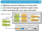 semantic layers for illustrative volume rendering 1