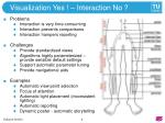 visualization yes interaction no