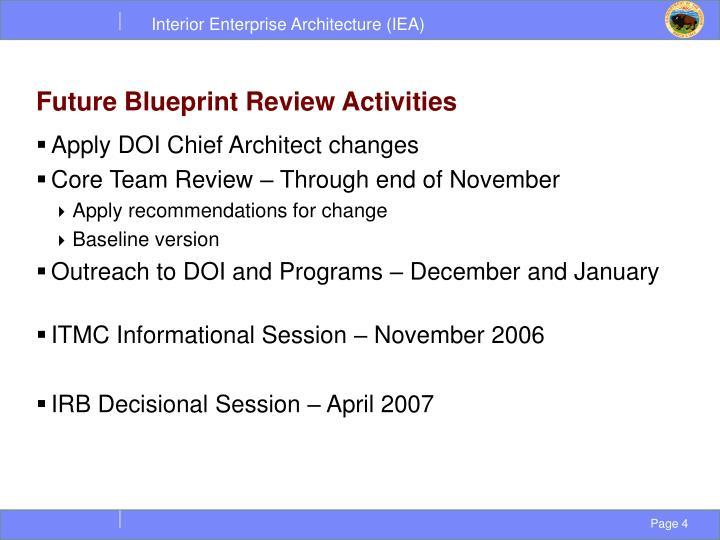 Future Blueprint Review Activities