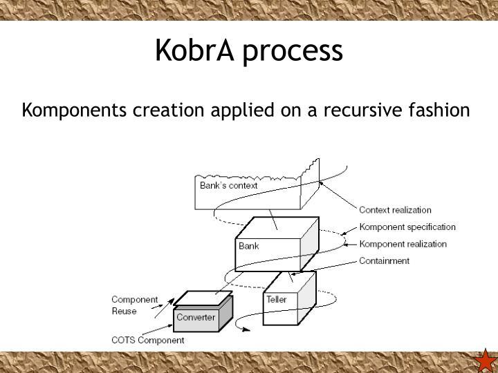 KobrA process