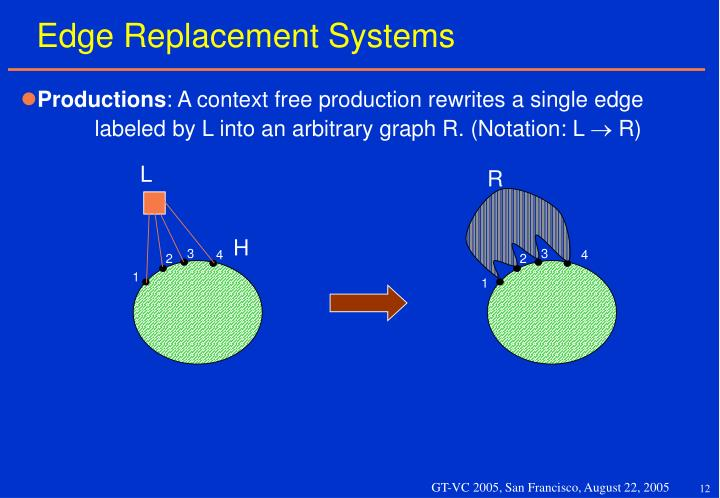 Edge Replacement Systems