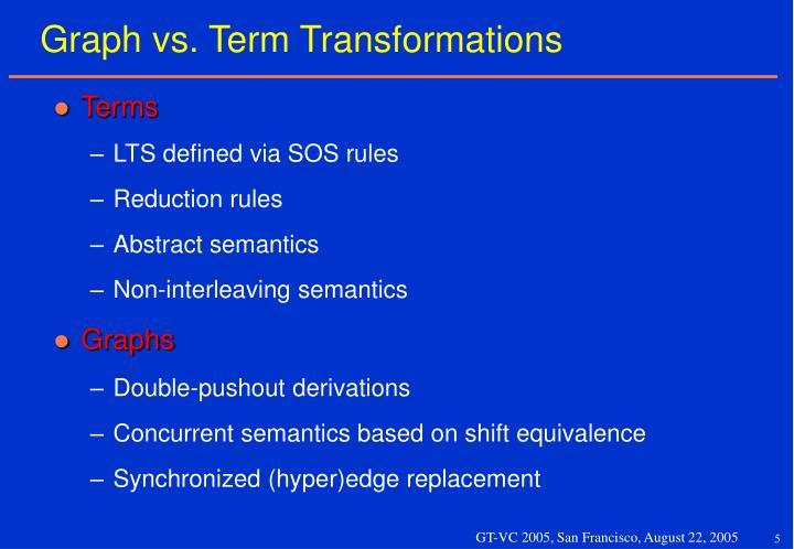 Graph vs. Term Transformations