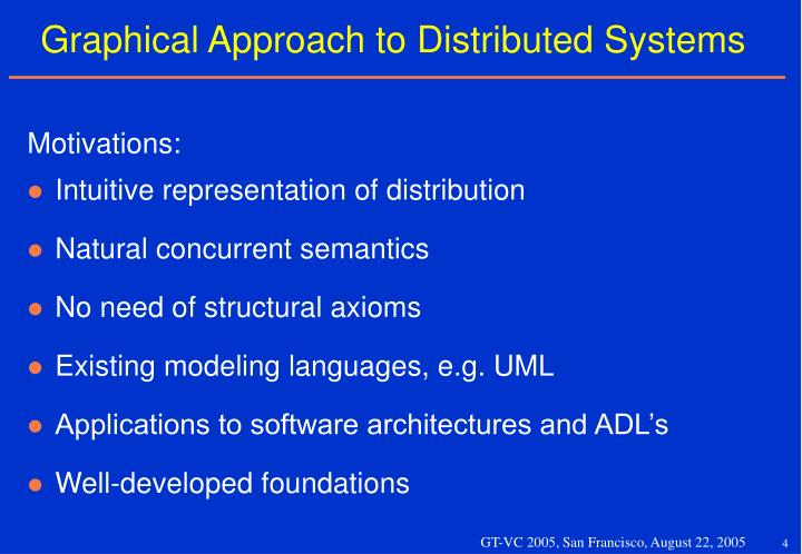Graphical Approach to Distributed Systems