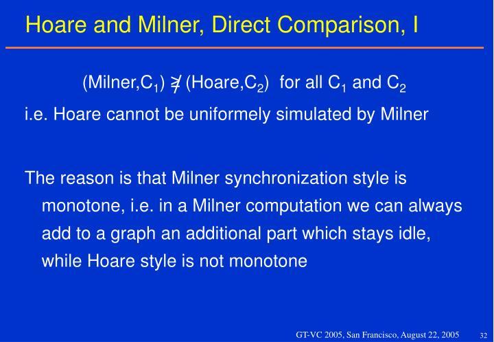 Hoare and Milner, Direct Comparison, I