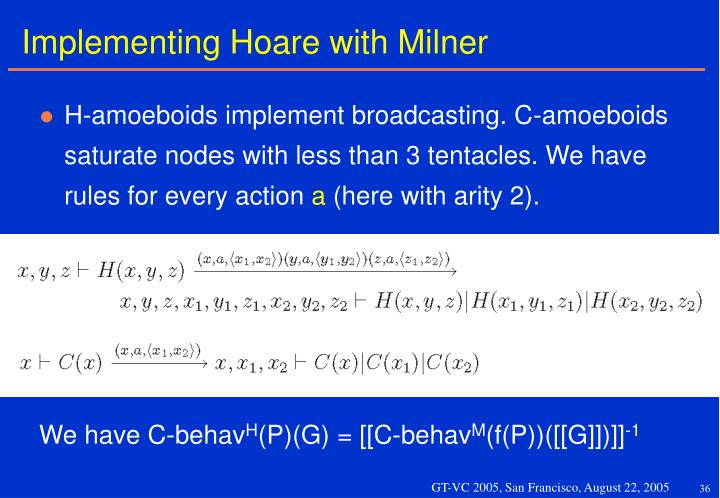 Implementing Hoare with Milner