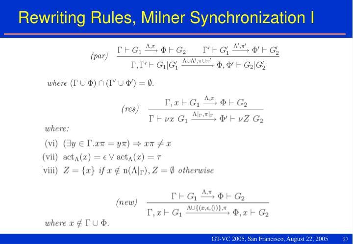 Rewriting Rules, Milner Synchronization I