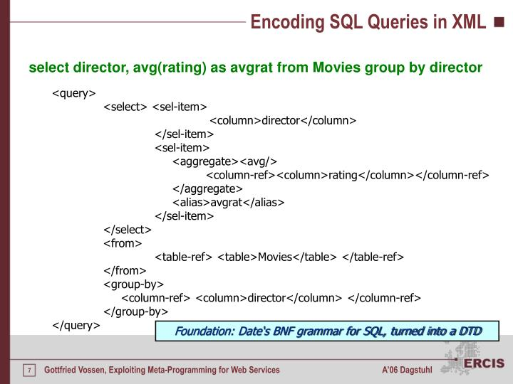 Encoding SQL Queries in XML