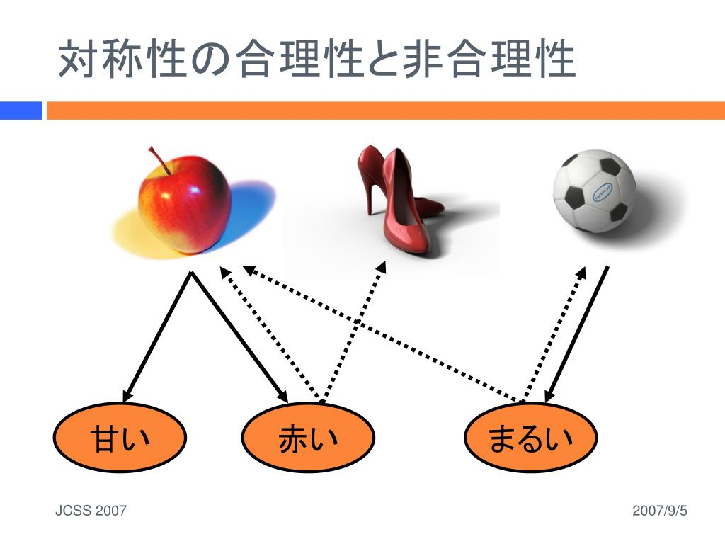 日本認知科学会 第 24 回大会 ワークショップ W2-3 思考と言語獲得における対称性 - PowerPoint PPT Presentation