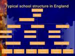 typical school structure in england