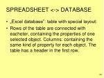 spreadsheet database1
