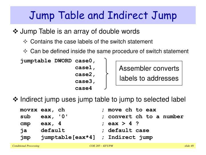 Assembler converts labels to addresses