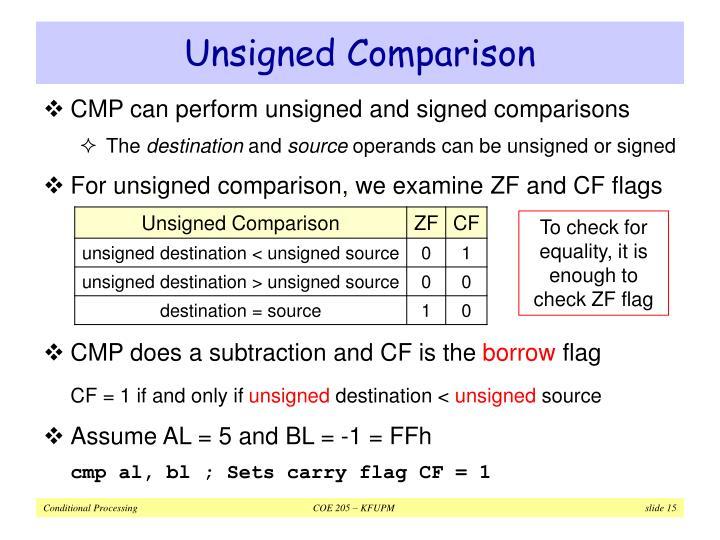 Unsigned Comparison