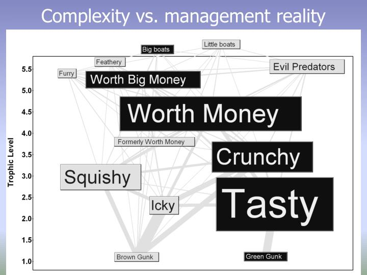 Complexity vs. management reality