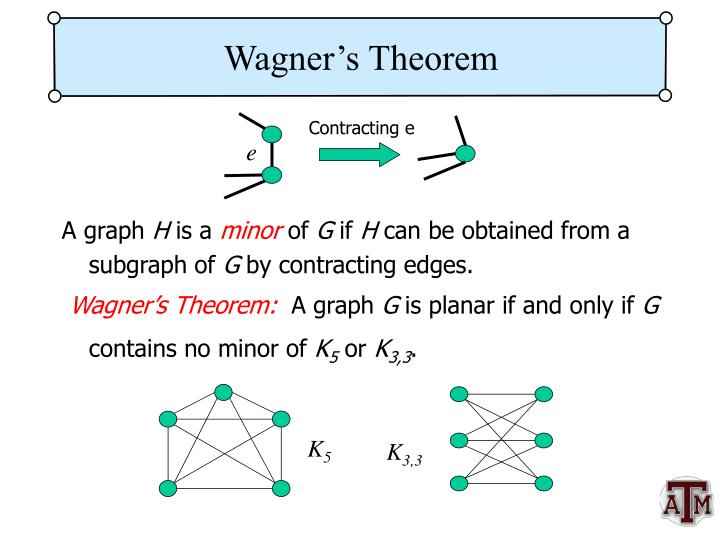 Wagner's Theorem