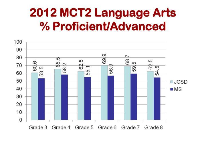 2012 MCT2 Language Arts