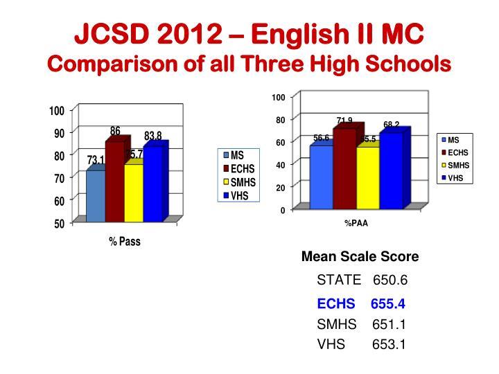 JCSD 2012 – English II MC