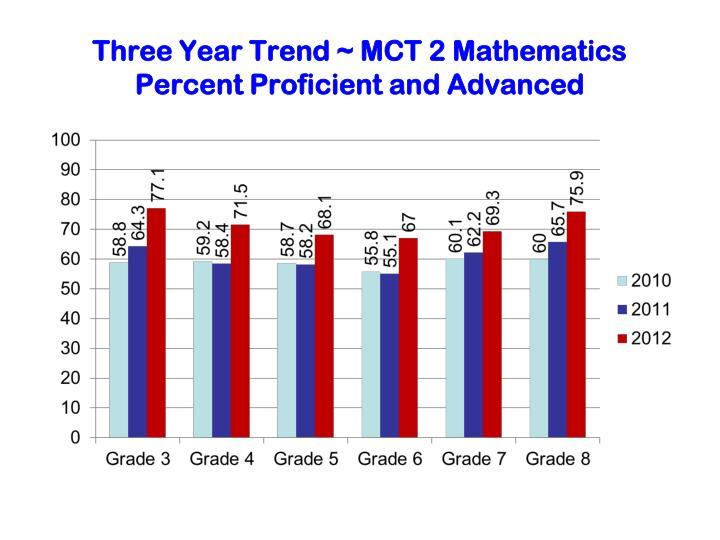 Three Year Trend ~ MCT 2 Mathematics