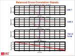 balanced cross correlation signals