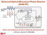 balanced optical microwave phase detector bom pd