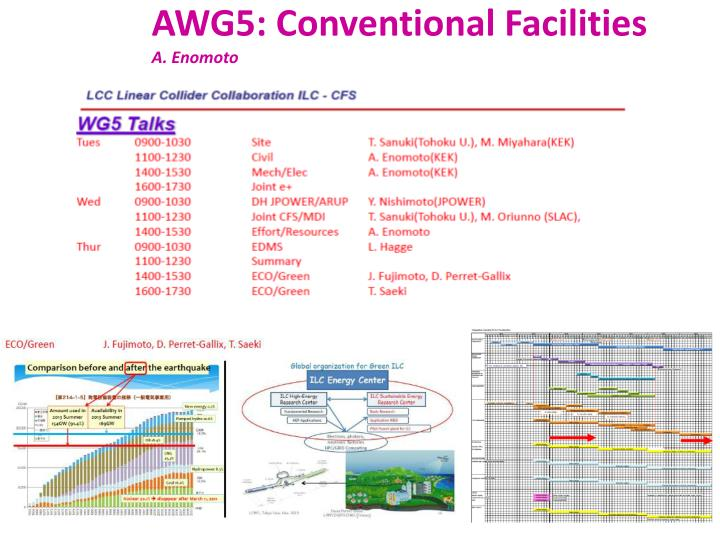 AWG5: Conventional Facilities