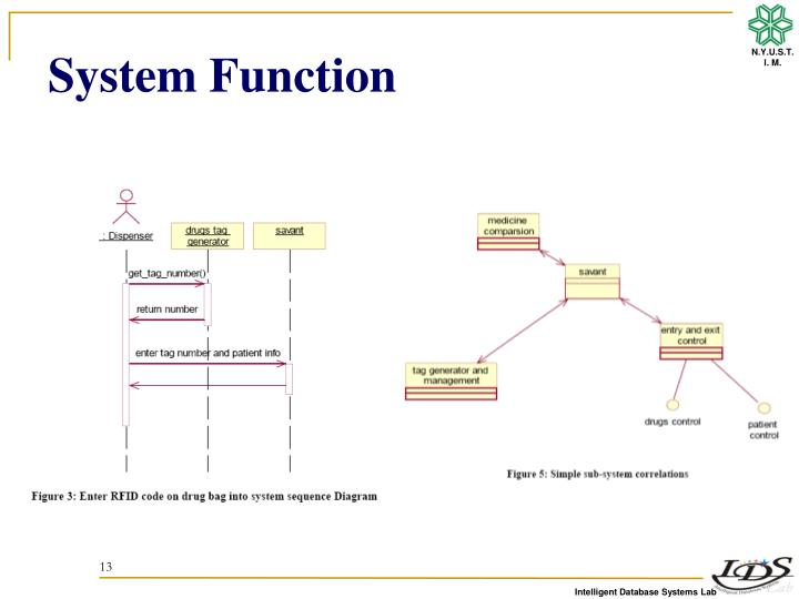 System Function