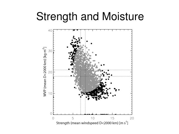 Strength and Moisture