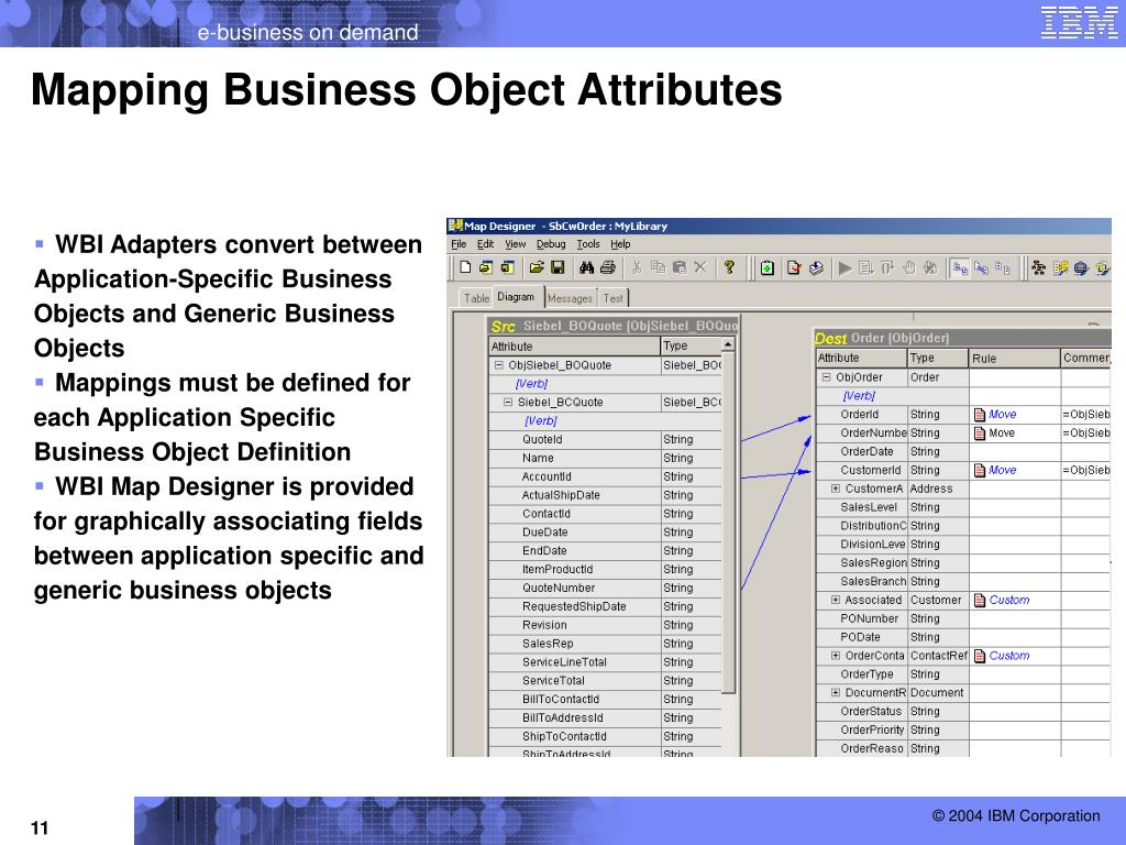 PPT - Application Integration with WebSphere Business