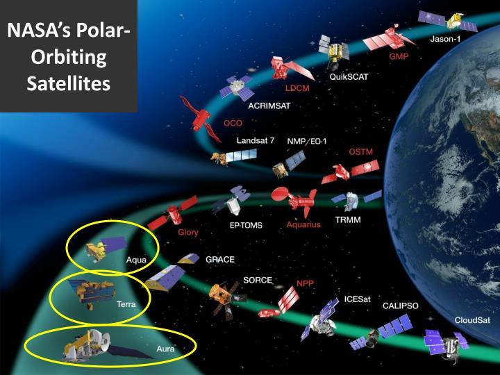 NASA's Polar-Orbiting Satellites