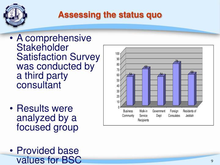 Assessing the status quo