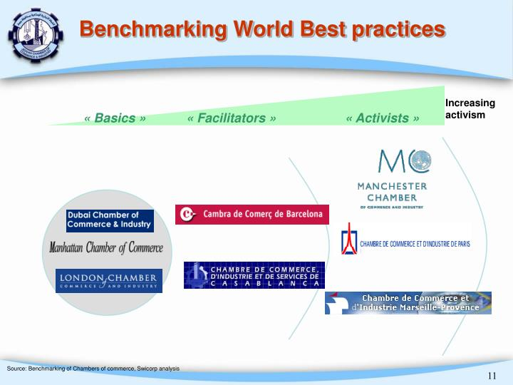 Benchmarking World Best practices