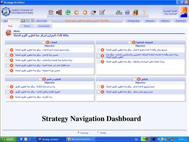 Strategy Navigation Dashboard
