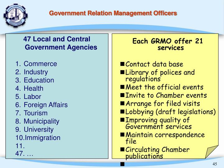 Each GRMO offer 21 services